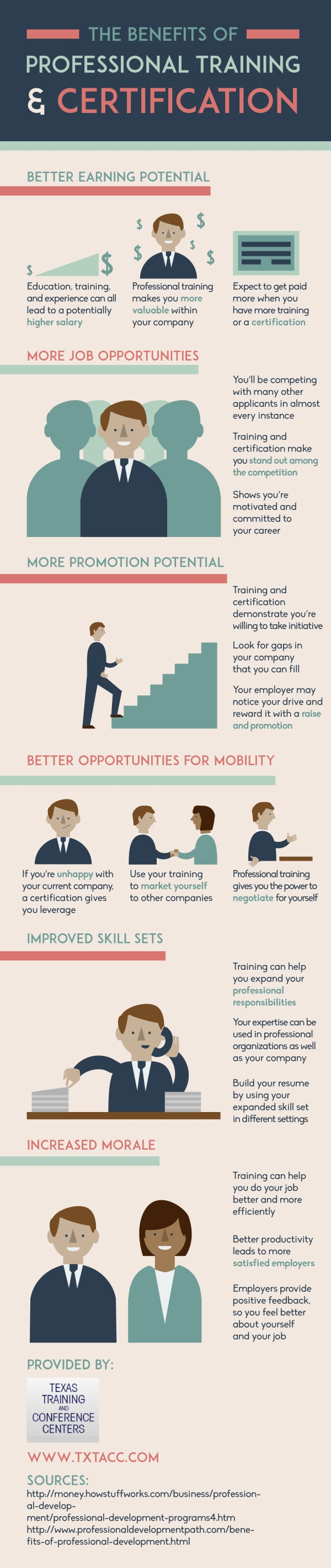 Professional Training and Certification Infographic